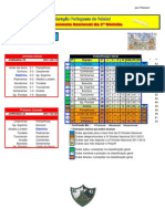 Resultados da 23ª Jornada do Campeonato Nacional da 2ª Divisão Sul em Futebol