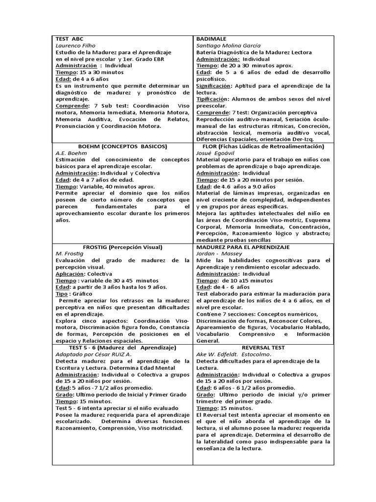 Test para imprimir for Trabajo en comedores escolares bogota