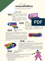 Preconceitos Infográfico