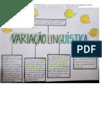 MAPA MENTAL DA VARIAÇÃO LINGUÍSTICA