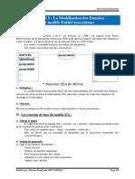 Chapitre 3 - Modélisation Des Données (Le Modèle Entité-Association)
