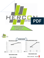 HERCON ANALISIS 2010