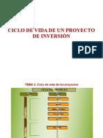 2. Ciclo del proyecto
