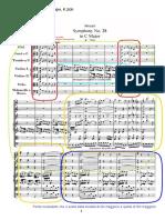 Mozart-Sinfonia 28