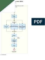 BD6 - Administração básica de crédito - diagramas de processo