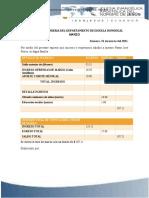 Informe Tesoreria Marzo 2021
