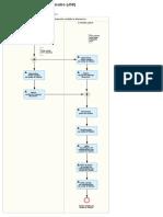 J58 - Contabilidade e fechamento financeiro - Diagramas de processo