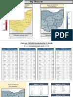 Ohio COVID-19 case rate key measures