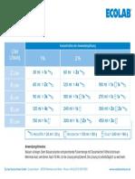 Dosing-Table-Incidin-Active-DE pdf