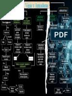 Mapa Conceptual-VIGAS Y ARMADURAS