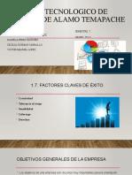 1.7 FACTORES DE LAVE DE EXITO ceci (1)