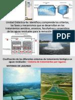 013 Tratamiento de aguas residuales-teoria-clase 2020-II-Parte 6 UNIDAD IV