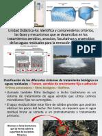 011 Tratamiento de aguas residuales-teoria-clase 2020-II-Parte 4 UNIDAD IV