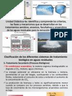 09 Tratamiento de aguas residuales-teoria-clase 2020-II-Parte 2-UNIDAD IV
