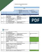 Cronograma 2021 II° medio Biología