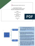 ADMINISTRACIÓN DEL DEPORTE