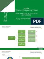 SESIÓN 4 - ETAPAS Y PROCESO DE ESTUDIO DE UN PROYECTO