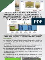 07 Concepto AARR-Caracterización-Tipos-teoria-clase 2020-II-Parte 5-UNIDADAD III