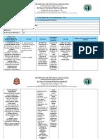 PLANILHA - Plano de Ensino - 1ºbim 1ºA