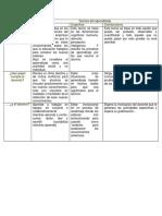 teorias_del_aprendizaje_DIDACTICA