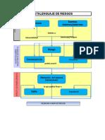 Mapa de Riesgos Por Proceso 2014
