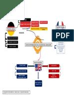 MapaMental_FilosofíaEducacion