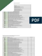 Outline KPDA 2018 (Data 2017 Doang)