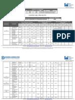 Estimación Del Costeo - FGPR_150_04