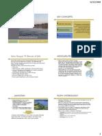 Ekologi Sungai Fix