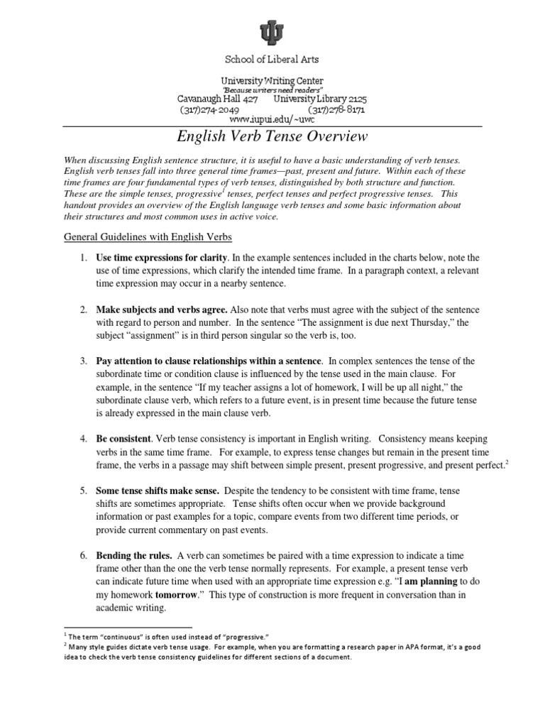 Tenses | Grammatical Tense | Perfect (Grammar)