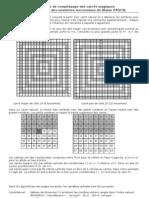 Algorithme de remplissage des carrés magiques