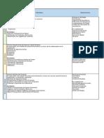 C_Cuadro Comparativo Areas Funcionales