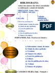 8 - Metodologia do Trabalho Científico e Orientação de TCC - 4. Como Fazer Bibliografia