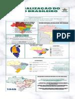 REGIONALIZAÇÃO DO ESPAÇO BRASILEIRO