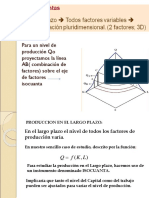 Tema 5 Teoria de La Producción LP
