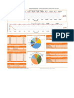 Reporte de operaciones semanal - bulkmatic 2021 - Week 1