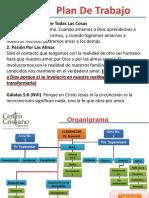 Plan De Trabajo Directores De Departamentos