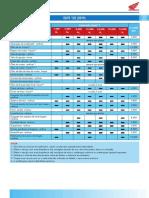 ELITE-125-Tabela-de-Manutenção