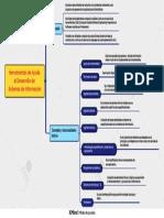 Herramientas de Ayuda Al Desarrollo de Sistemas de Información