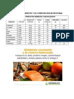 HERBALIFE TABLAS DE ALIMENTOS Y SU COMPOSICIÓN NUTRICIONAL