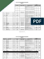 Heritage Register (as of December 2010)