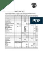 Cito Toetskalender Voor Groep 1 Tot en Met 8[1]