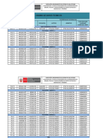 Anexo 1.3 Cuadro de Resumen de Poligonales Pacucha