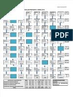 PDF Malla Upaopdf Compress
