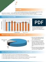 Data Sheet Falls Seniors Finding Balance_2011_FINAL