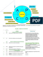 Norme ISO 14001 v 2015