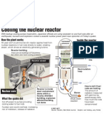 Cooling a nuclear reactor