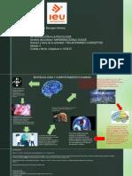 biopsicologia y comportamiento humano