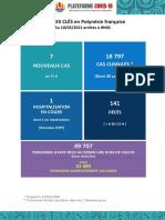 2021-05-10- Point de Situation COVID