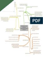GENERALIDADES_DEL_DERECHO_CONSTITUCIONAL_CONSTITUCIONALISMO_y_MECANISMOS_DE_PROTECCION